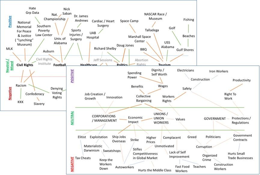 social-convos-sample Advance 360 Insights